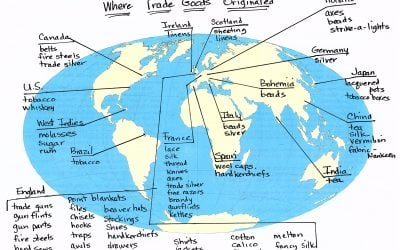 Where in the world did trade goods come from?
